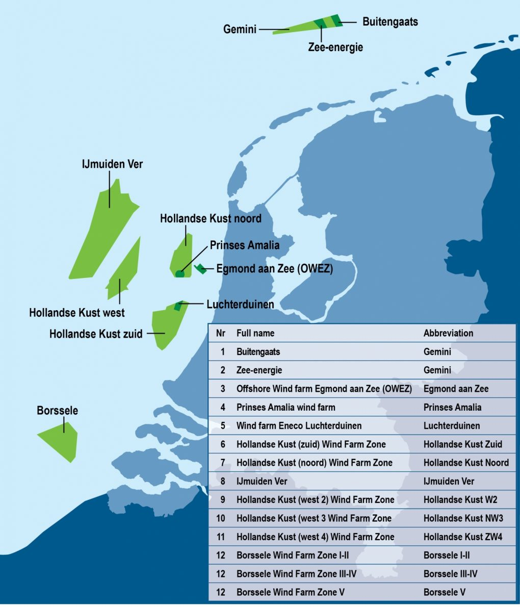 Options for biodiversity enhancement in offshore wind farms